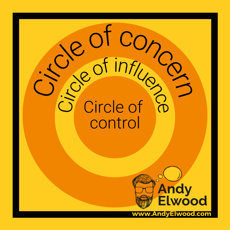 Andy Elwood Circles of Concern